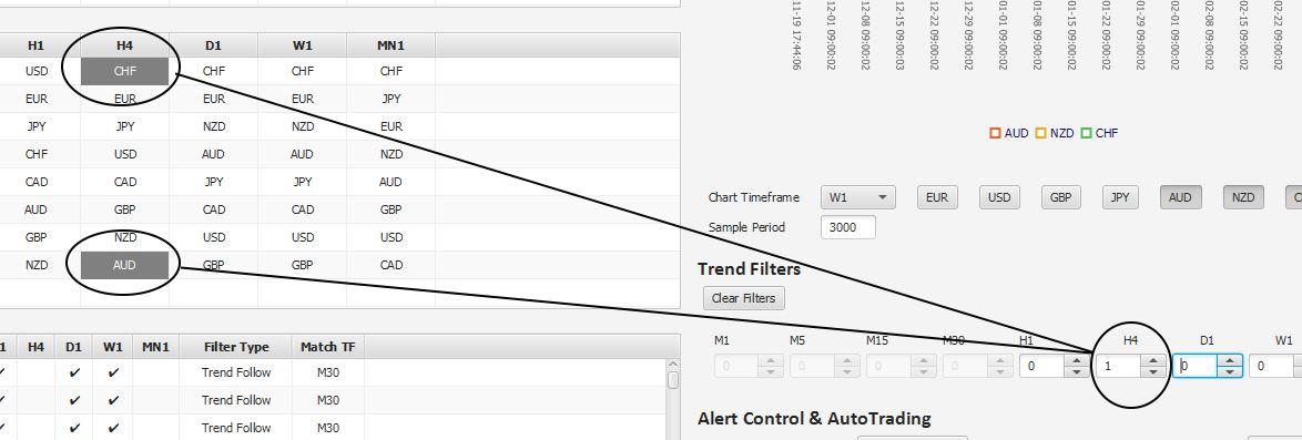 fx index analyzer pro - trend filter applied
