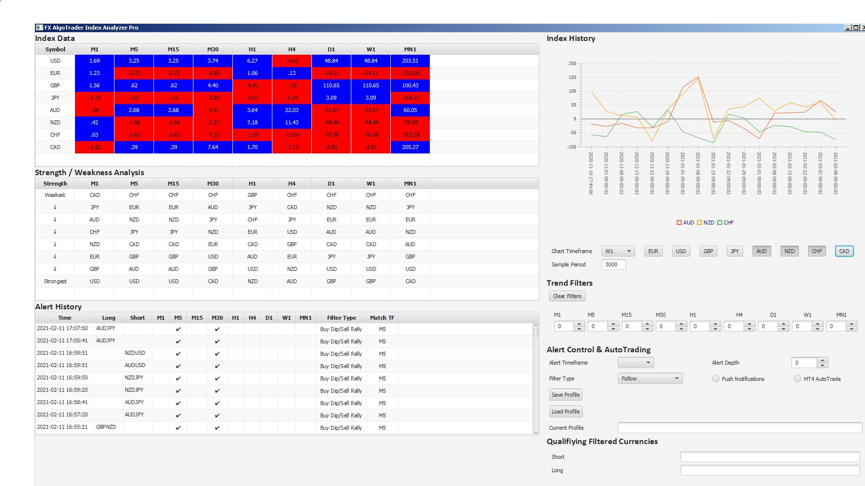 FX Index Analyzer Pro Main Interface