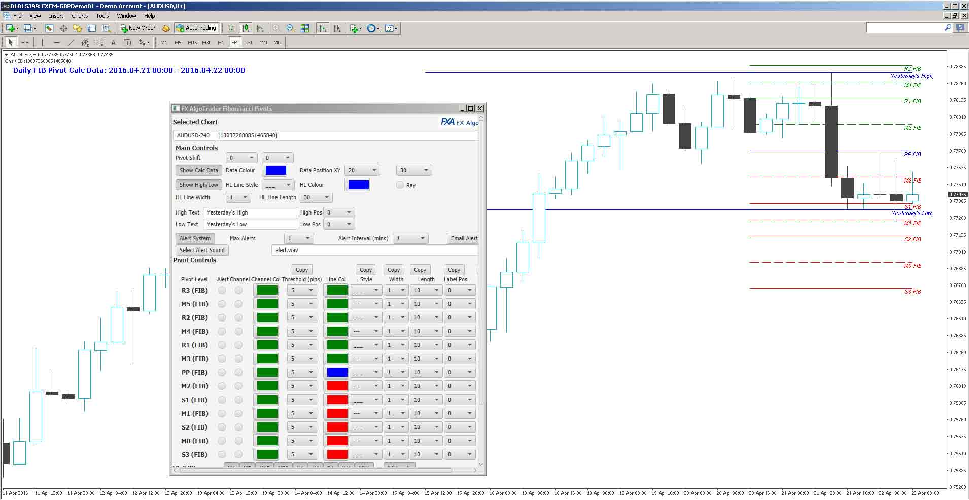 Advanced Forex Indicators for MetaTrader