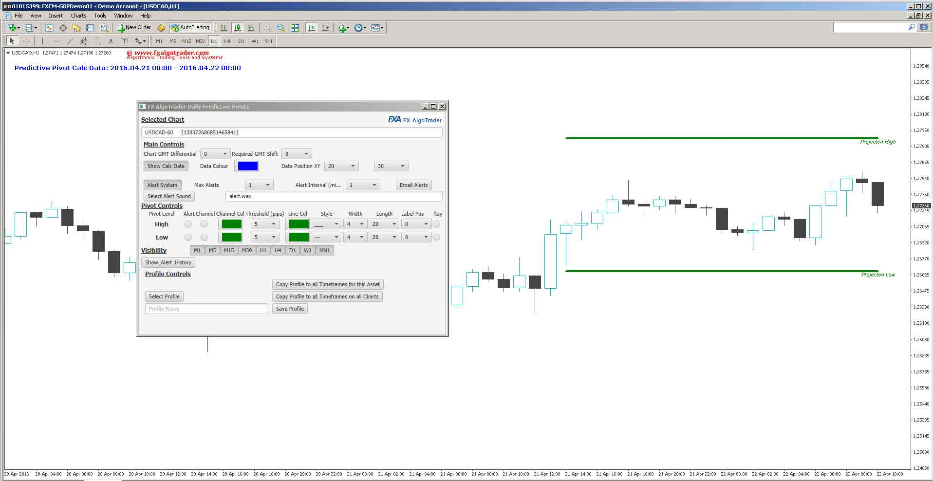 daily high and low prediction indicator for metatrader
