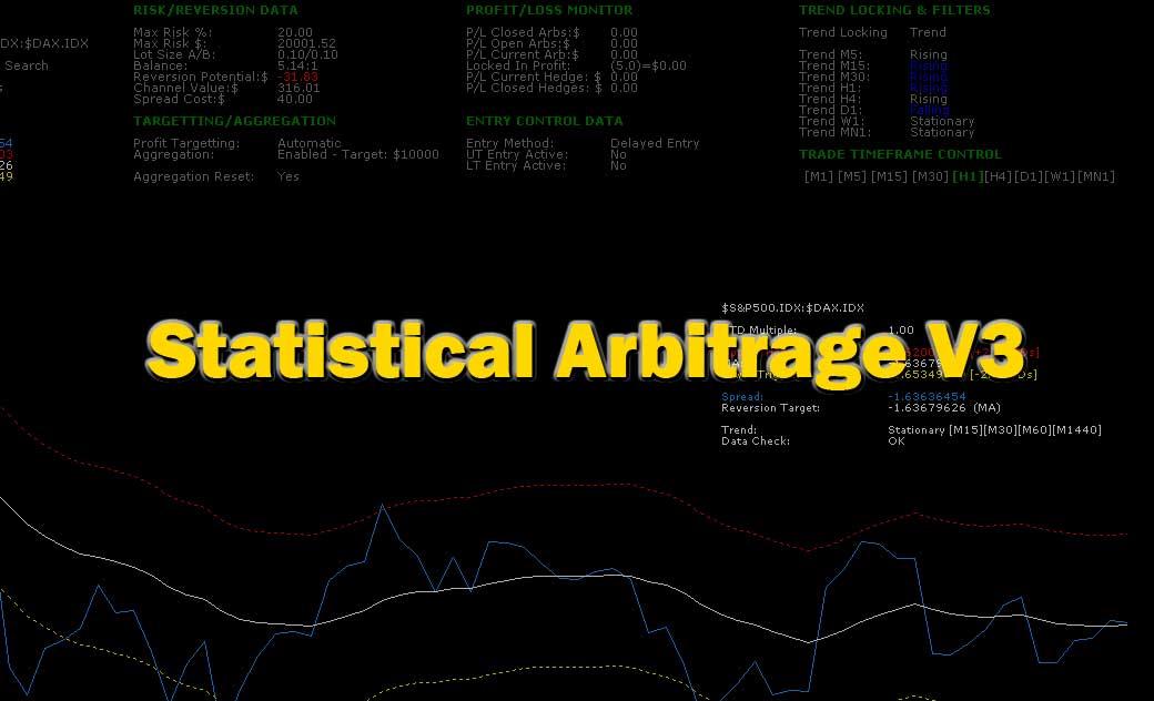 Stat Arb V3 for MetaTrader MT4