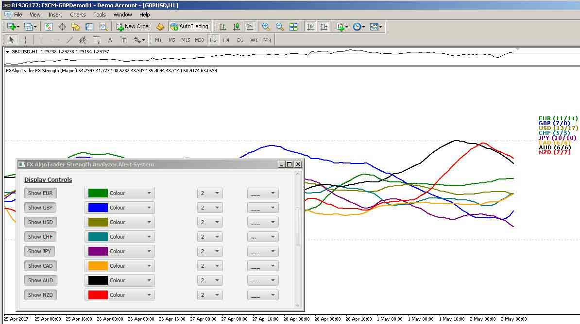 forex strength analyzer indicator for metatrader