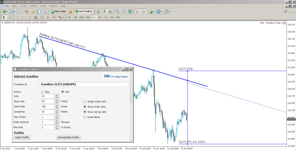 Expert Advisor to Auto Trade from Trendlines in MetaTrader MT4