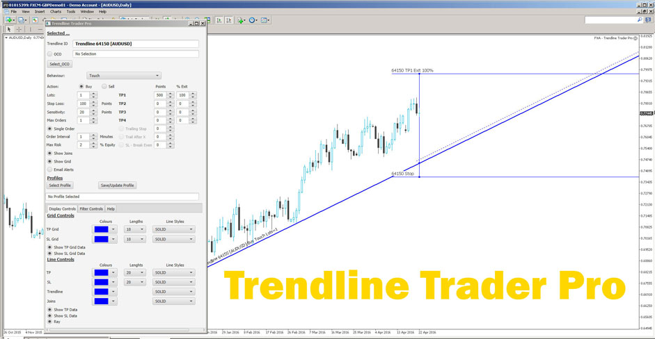 Auto Trading from Trendlines in MetaTrader MT4