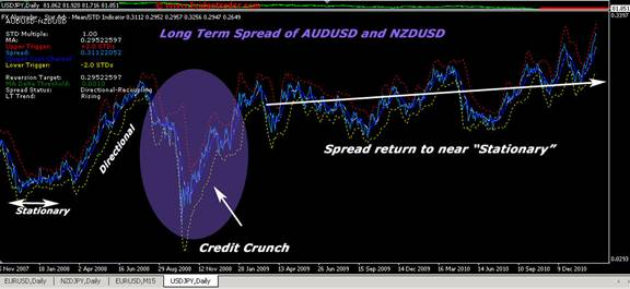 Arb the forex spread