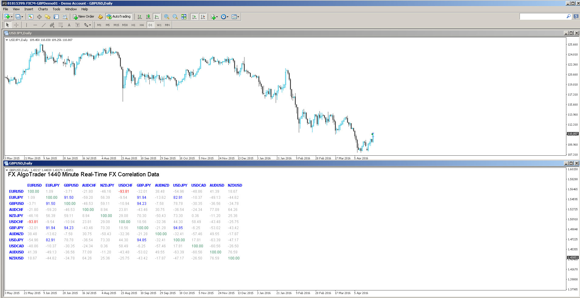 Forex correlation expert advisor