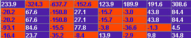 FX Index Analyer Colours