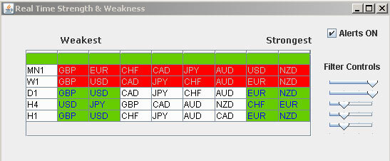 FX Index Analyzer Filters