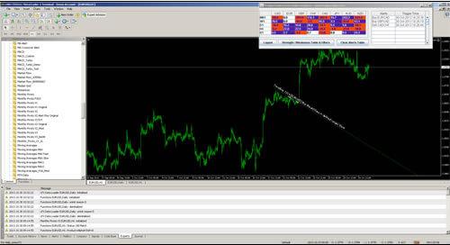 FX Index Meter on MetaTrader