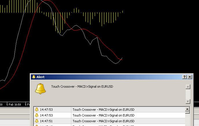 Forex moving average crossover alert