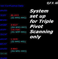 Triple Pivot Scanning Only