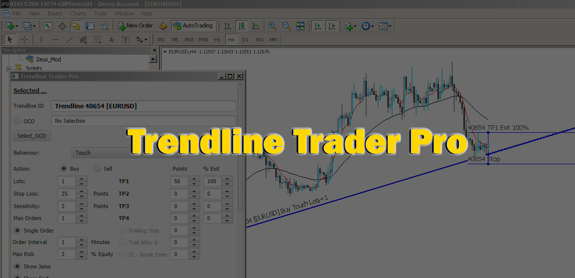 Automated Trendline Trading for MetaTrader MT4