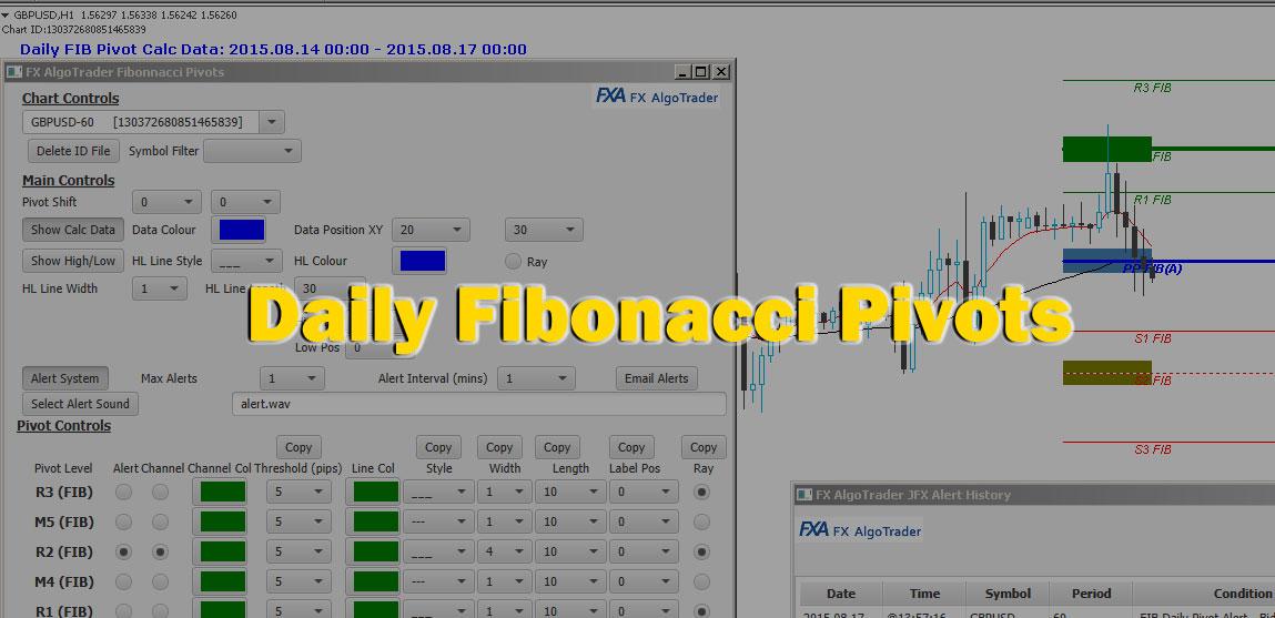 Forex fibonacci alert indicator