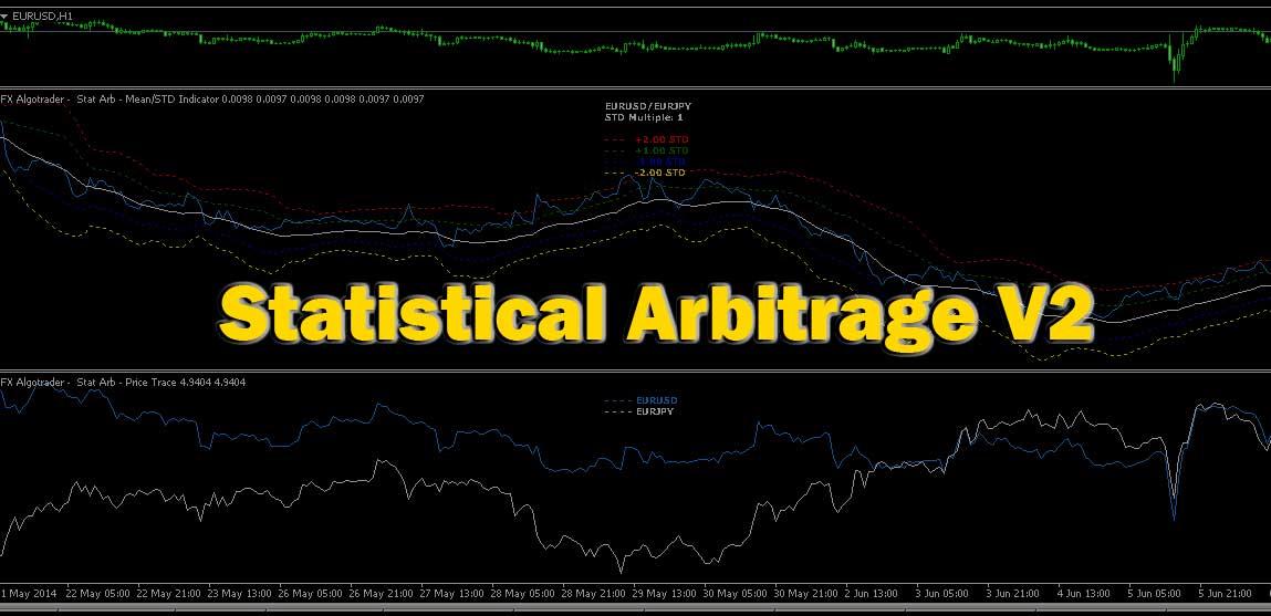 Entry Level Statistical Arbitrage EA for MetaTrader MT4