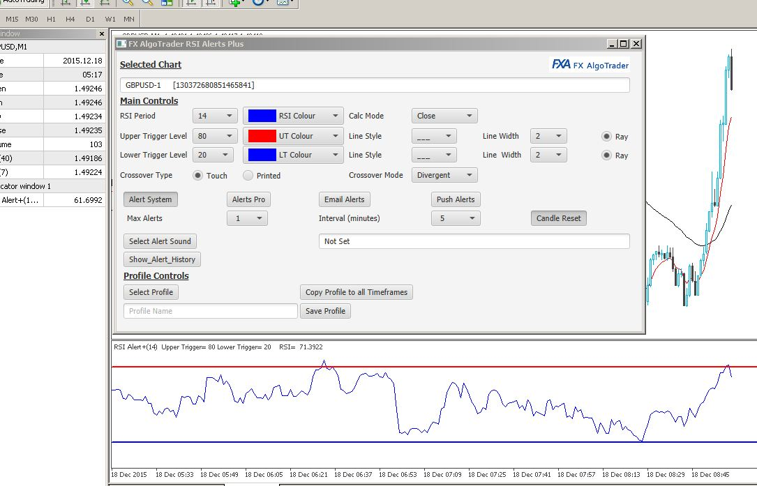 JavaFX RSI Control Interface with underlying MetaTrader 4 chart
