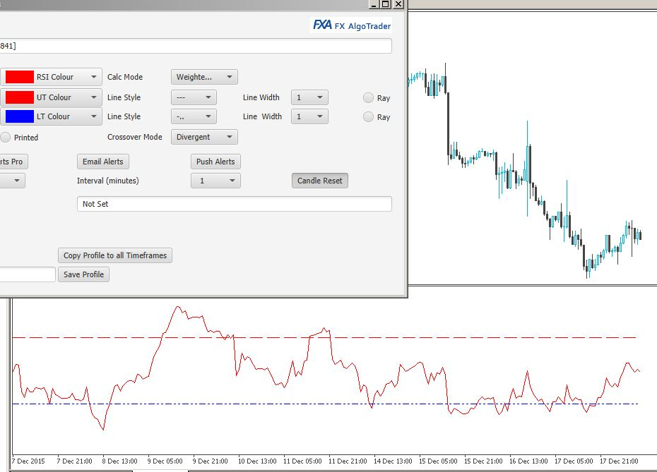 Different Line Styles and Colours for RSI Alert Indicator