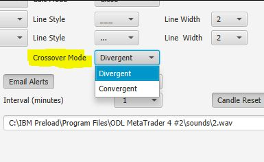 Convergent and Divergent Crossover Mode for RSI Indicator