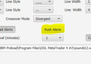 Push Alerts for RSI Indicator for MetaTrader