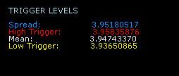 Statistical Arbitrage Expert Advisor for MetaTrader MT4