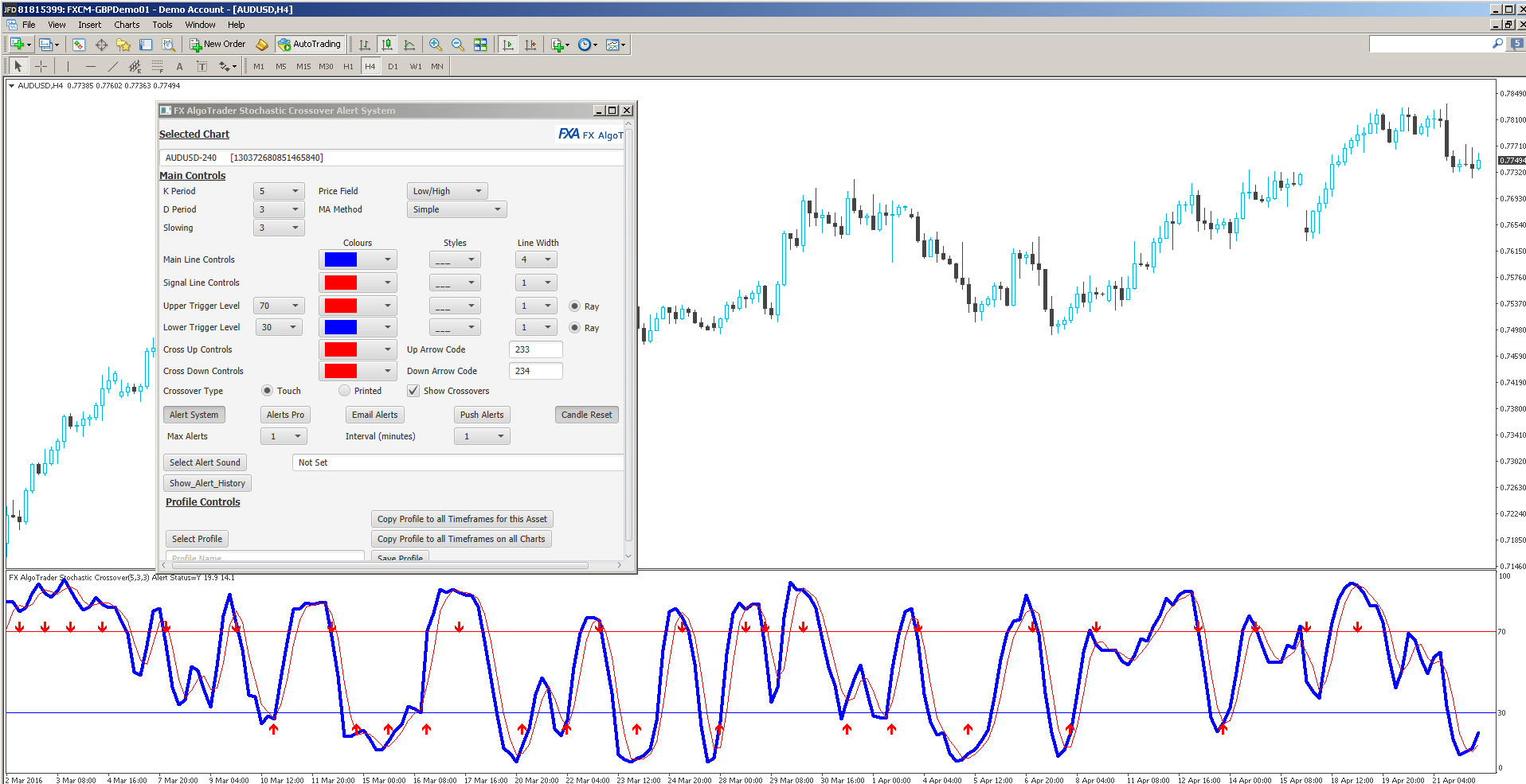Forex tools for website