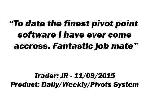 Accurate Pivots System for MetaTrader 4
