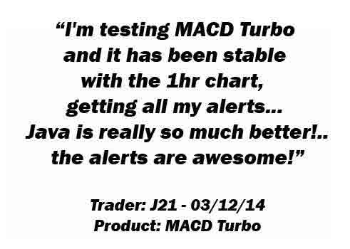 MACD Turbo