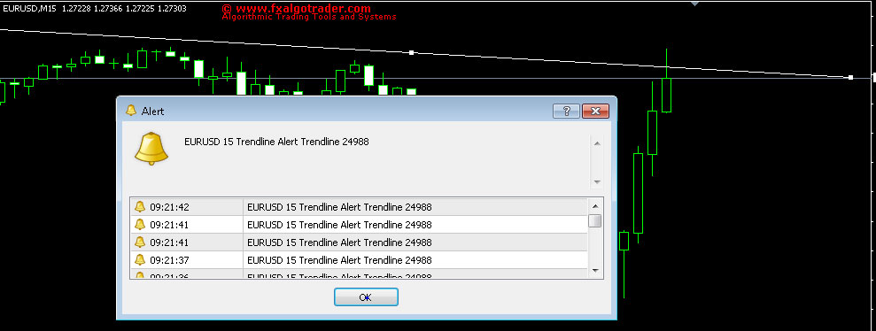 Indicator alerts update metatrader