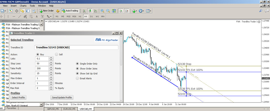 Trend line analysis forex trading license