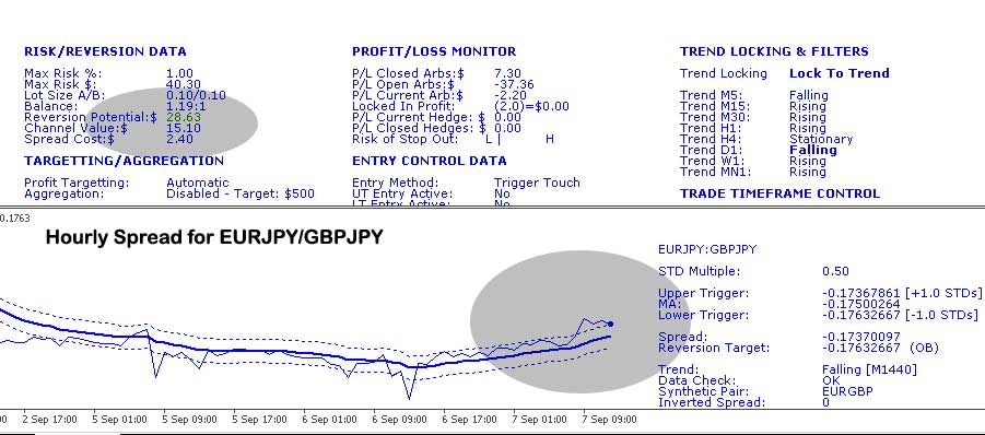 EURJPY GBPJPY hourly arbitrage spread
