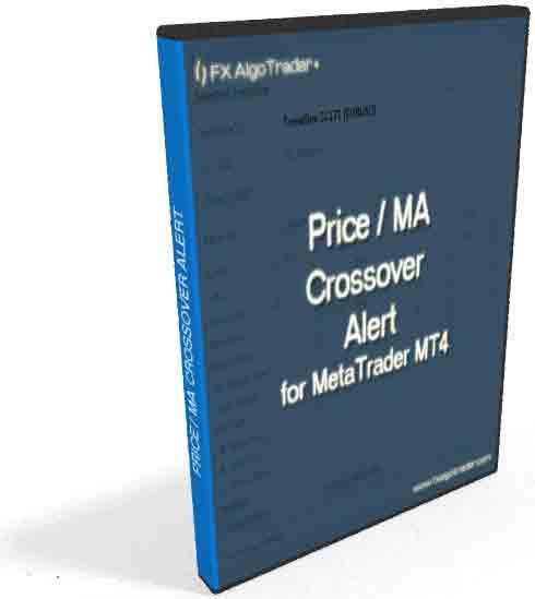 Moving Average Alert Indicator for MetaTrader MT4