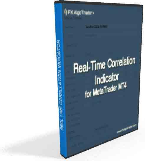 Real Time Correlation Indicator for MetaTrader