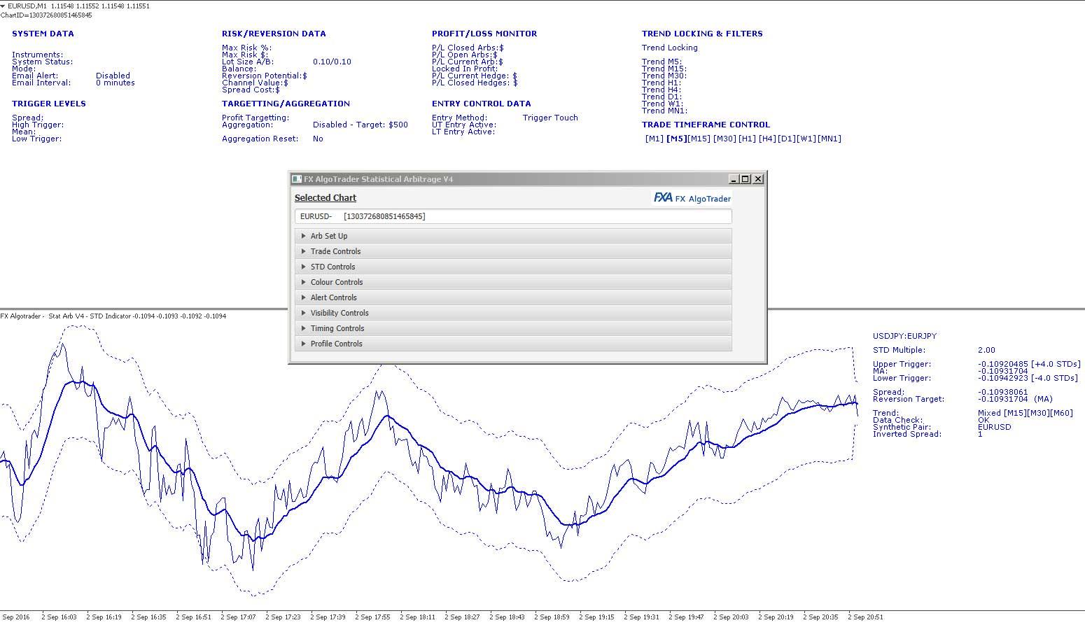 Statistical Arbitrage System for MetaTrader MT4