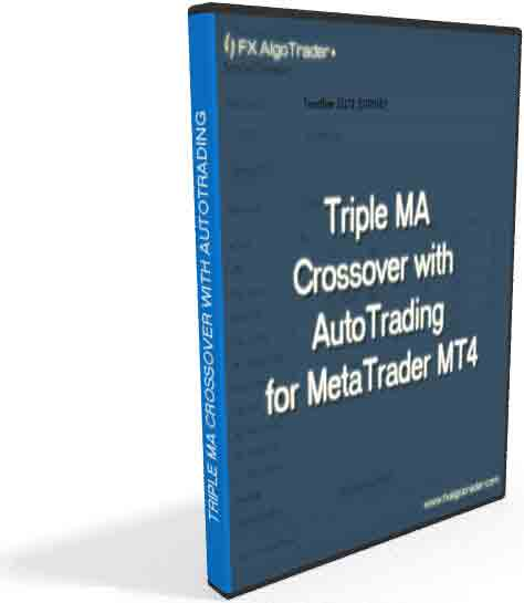 Moving Average Crossover Alert with AutoTrading for MetaTrader