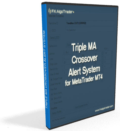 Moving Average Crossover Indicator for MetaTrader
