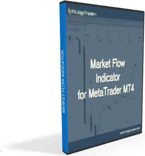 Institutional Flow indicator for MetaTrader