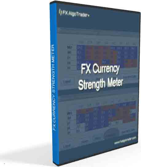 FX Currency Meter