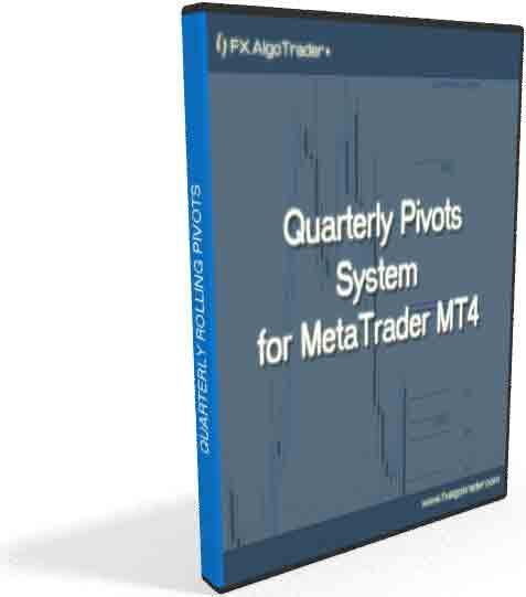 Quarterly Rolling pivots indicator for metatrader mt4