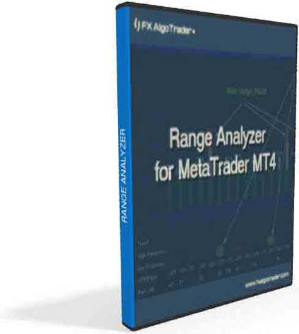 Daily Range Analyzer indicator for MetaTrader