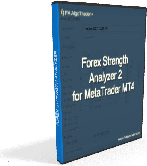 Forex Strength analyzer indicator for MetaTrader