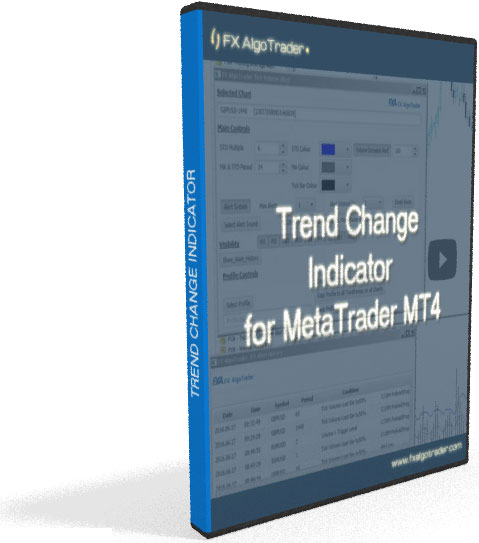 Trend Change indicator for MetaTrader